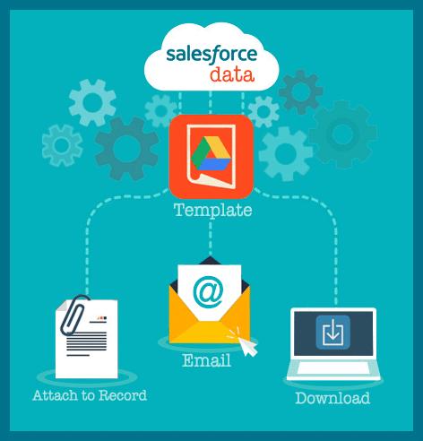 document generation on salesforce